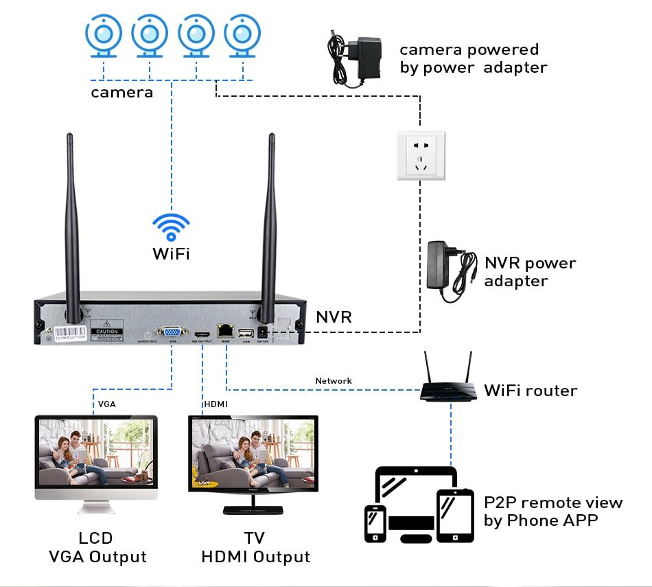 Hiseeu Wireless CCTV camera System 960P 4ch 1.3MP IP Camera waterproof outdoor P2P Home Security System video Surveillance Kits 17