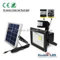 50W terrasse Wasserdicht Energy Saving Solar flutlicht IR Motion Sensor Solar Garten Licht Outdoor LED Solar Lampe veranda beleuchtung