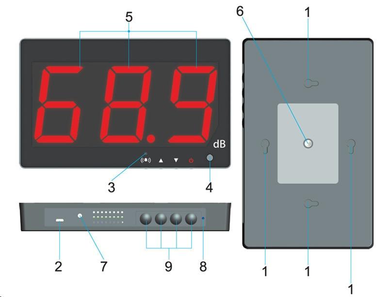 SM12 - เครื่องวัดเสียงแบบติดผนัง พร้อมการแจ้งเตือน SNDWAY รุ่น SW-525A Sound Level Decibel Meter with Alarm Function
