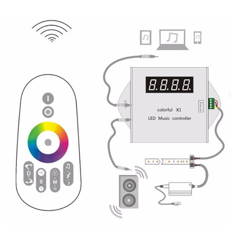DC12 24V LED Music controller X1 led display Aluminum Controller With Touch Remote for IC 6803 1903 2811 2812B Strip Light