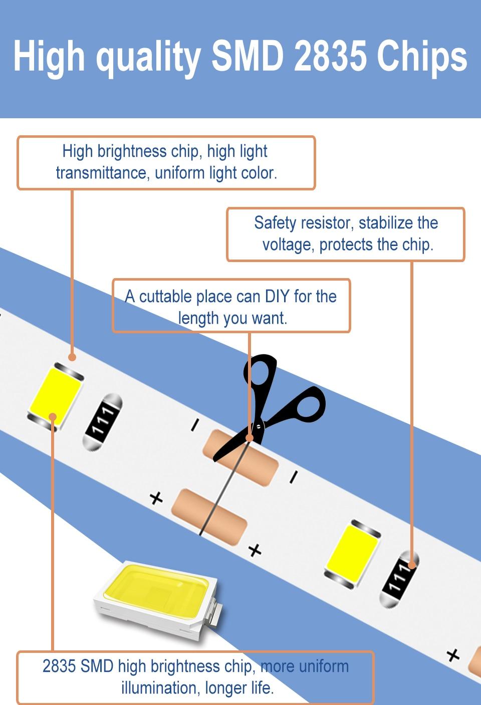 USB不防水灯带-详情页_02