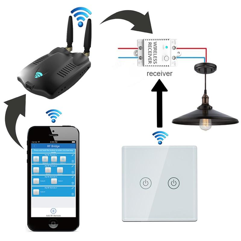 RF Bridge Wifi 433 Wireless Smart Home Universal Curtain Blinds Garage Door Remote Controller, RF Bridge Roller Shutter Switch 2