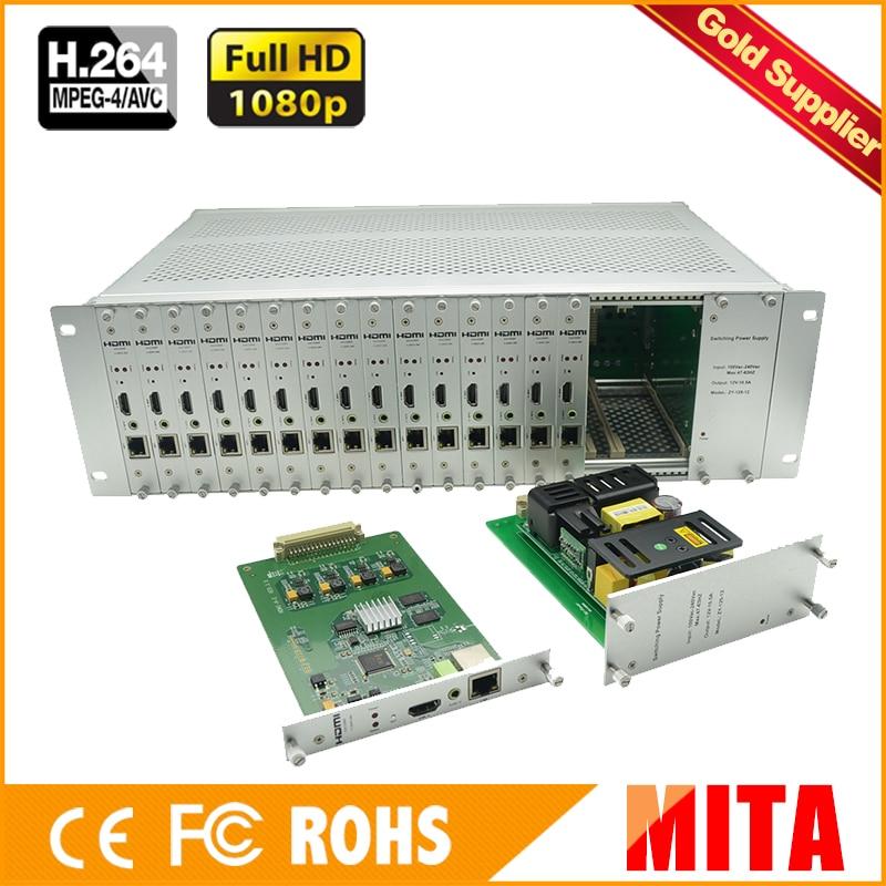 1080 P h.264 16 canaux 3U encodeur hdmi pour le streaming en direct