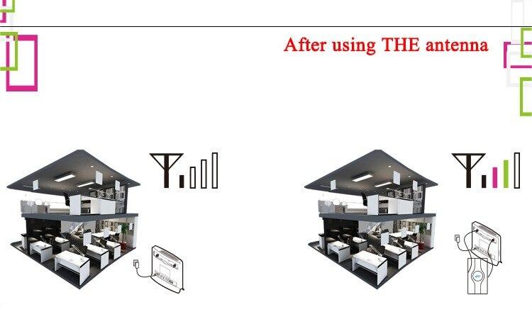 Image 5 - 700 2600 МГц 3g 4 аппарат не привязан к оператору сотовой связи внешняя панель Антенна TS9 разъем и 2 м кабель для 3g 4G huawei модем маршрутизатор