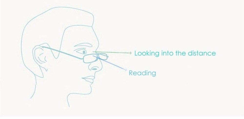 Óculos de leitura moda plasitic meia armação