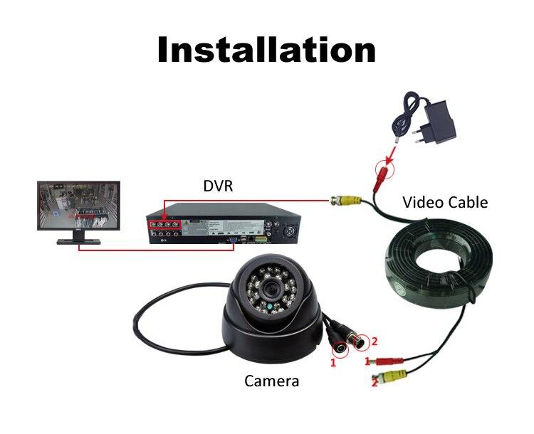 Dome CCTV Camera D61BC7-32 8-3