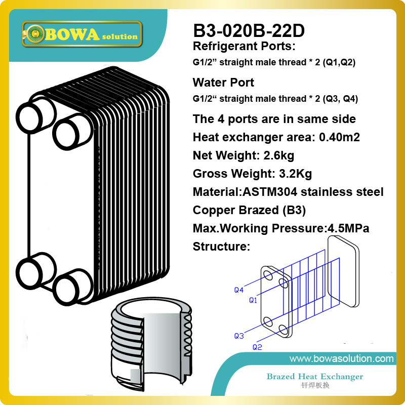 7.5KW (R410a to Water) Copper Brazed Stainless Steel plate Heat Exchanger for for geo-thermo heat pump replace SONDEX products 4kw water chiller evaporator is copper brazed stainless steel small hole channel plate heat exchanger it is for air conditioner