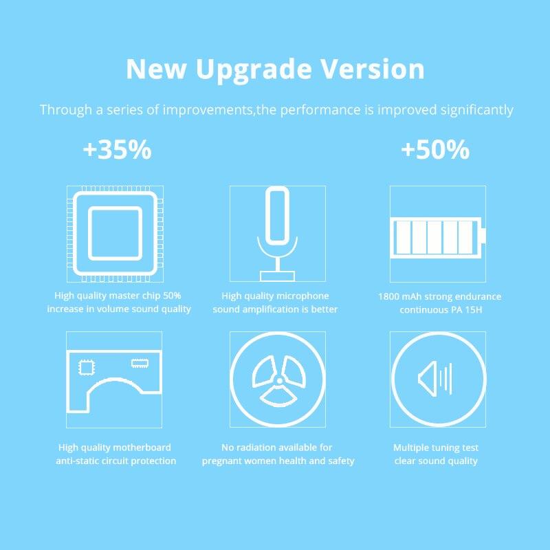 Profesionalno prijenosno glasno pojačalo Megaphone pojačalo s - Prijenosni audio i video - Foto 5