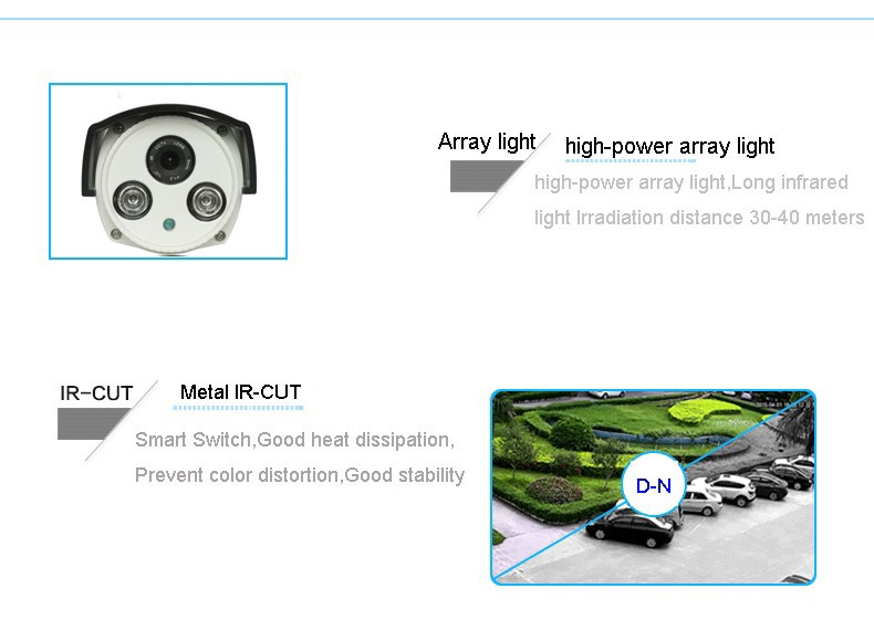 TP-IC-02 Model IP Camera Picture 08