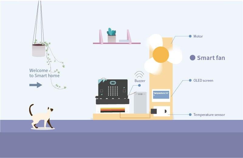 microbit-smarthome-kit-2