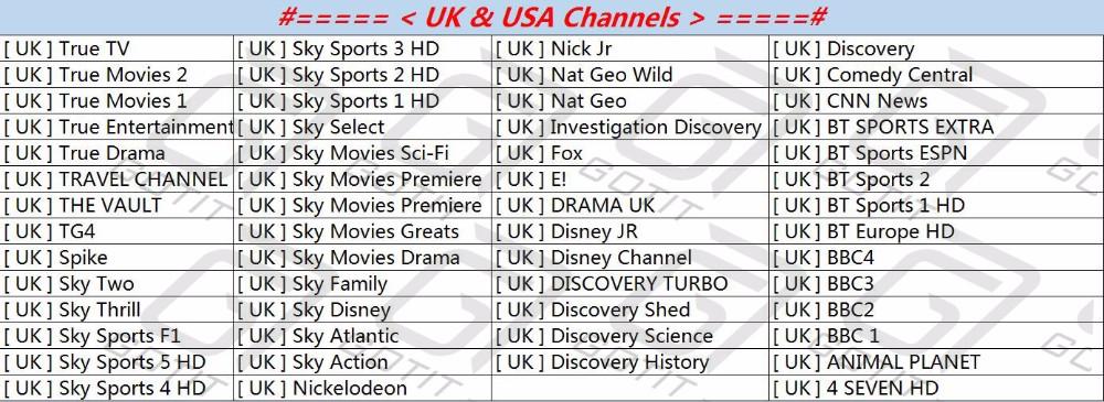 UK-USA-Channels