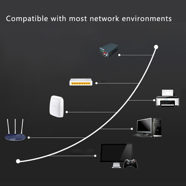 Neue Kommen RJ45 KATZE 7 CAT7 Ethernet Internet LAN Patch Netzwerk Flache Kabel Kabel Ethernet Kabel für Router Switch 5 m/8 m/10 m/15 m