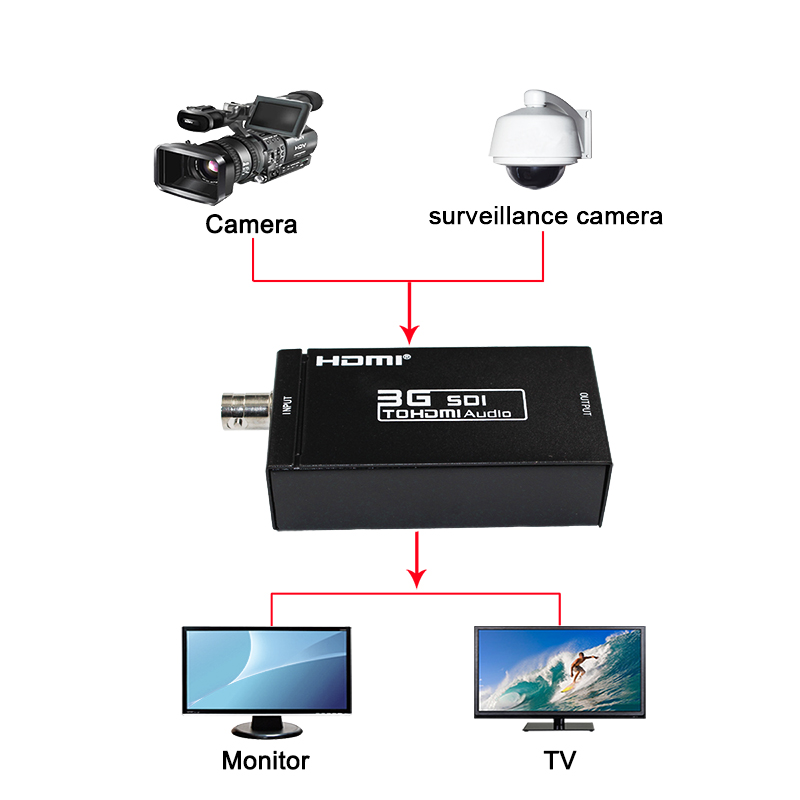 1 Piece Mini 3G SDI to HDMI Video Audio Converter Adapter & DC 5V 1A Adapte (NO voice)