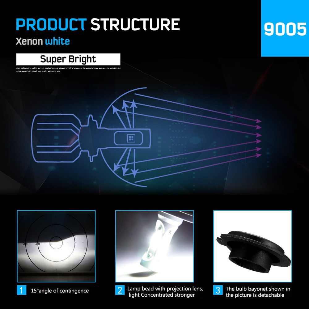 Modifygt S2 H7 Led H4 Led H11 H1 9005 9006 72W 8000LM 6000K 12v COB Car LED Headlight Bulbs Headlamp car accessories