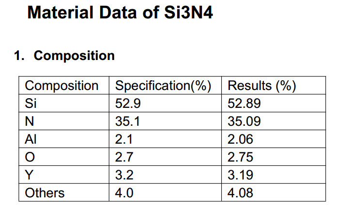 Si3N4 Material date 1