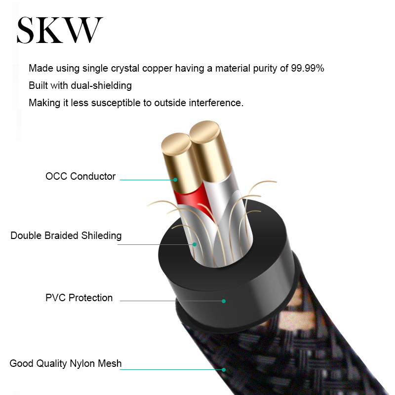 Image 3 - SKW HIFI Audio Cable 6N OCC With Spade+Banana Terminal Audiophile Speaker Cord 2.5M 3M For Amplifier Home Theater Multimedia
