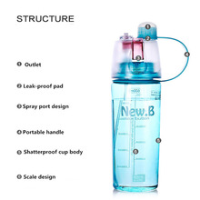 Creative Spray Sports Water Bottle Professional Sports Bottle for Outdoor Sports Gym  rociar agua deportes
