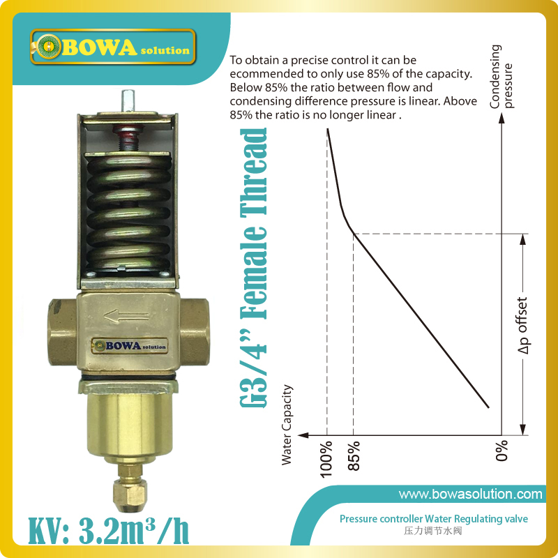 Pressure controlled water valve are installed in water pipeline of water cooled condenser of cryogenic equipments or freezer 15hp water cooled condenser for ice maker machines