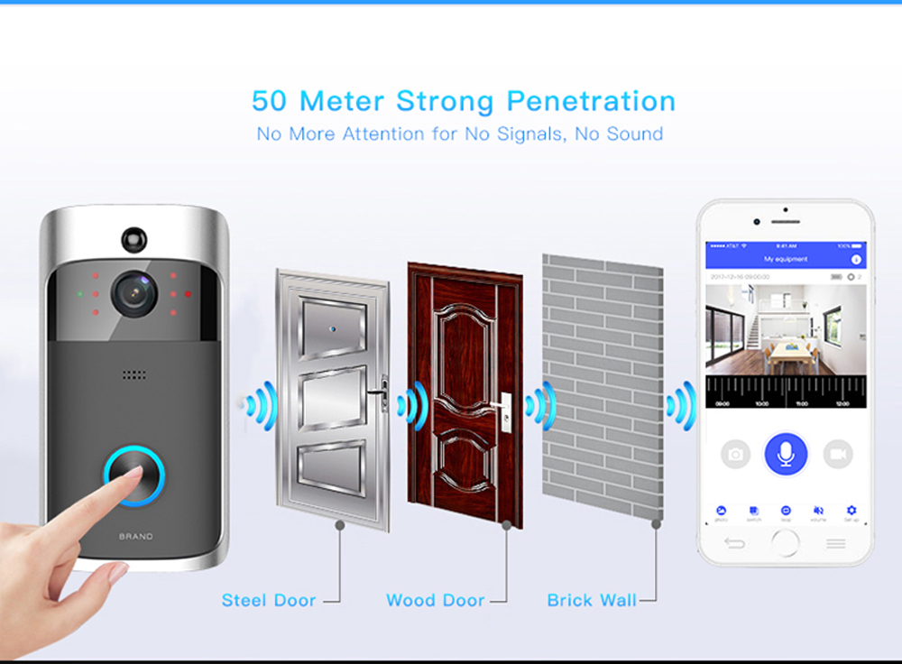 Doorbell with Camera Smart WiFi Security Visual Video Eyes Recording Low Power Consumption Night Vision Wireless Door Bell Call in Doorbell from Security Protection