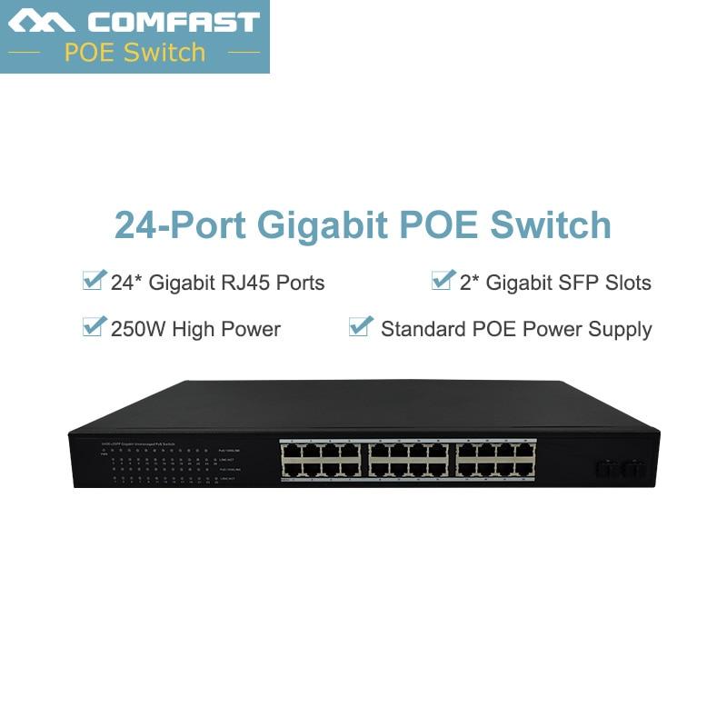 10/100/1000 M 24 Ports Gigabit PoE commutateur AP Manager RJ45 Smartlink POE commutateur réseau de caméras réseau compatibles AP sans fil