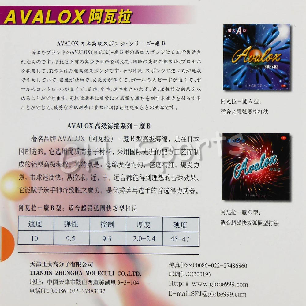 Avalox magic a magic b magic c