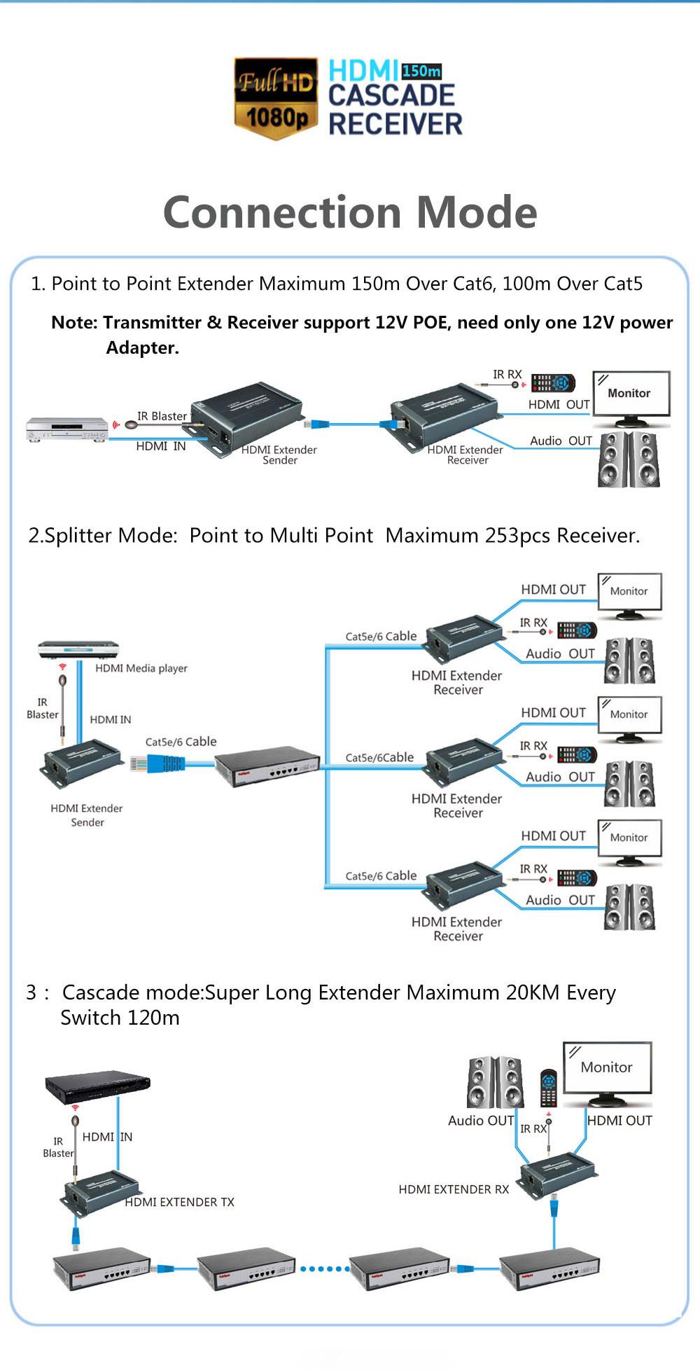 HDMI-EXTENDER-HSV891IR_03