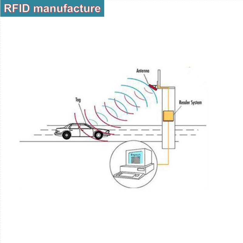 US $35 0 |rfid vehicle ceramic card sticker uhf rfid tag works with uhf  rfid antenna reader indy impinj r2000 for access vehicle control-in Control