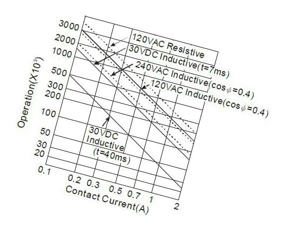 diagram of fluted pumpkin