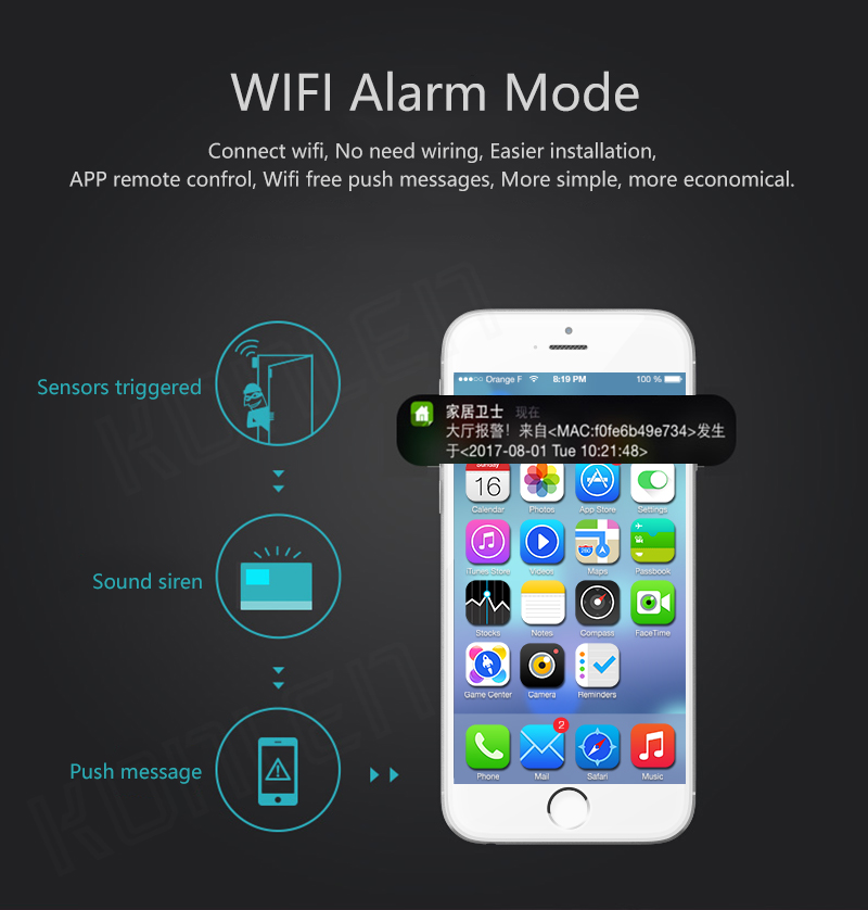 WIFI GSM alarm system with camera 3