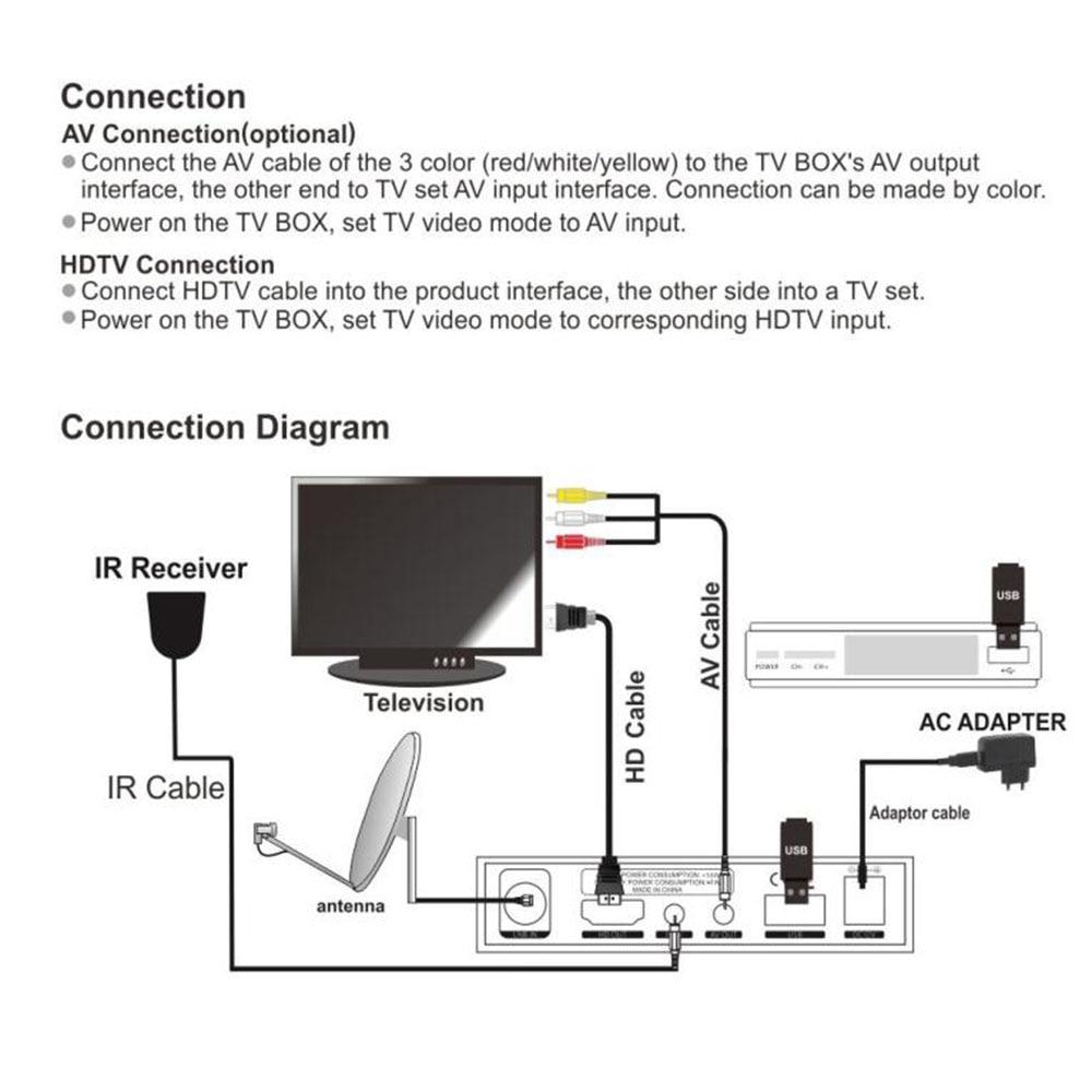Gt Media V7s Hd Dvb S2 Tv Receiver Digital Video Broadcasting Serial Port Ir Diagram 1080p Set Top Box Usb Pvr Epg For Hdtv In Satellite From Consumer