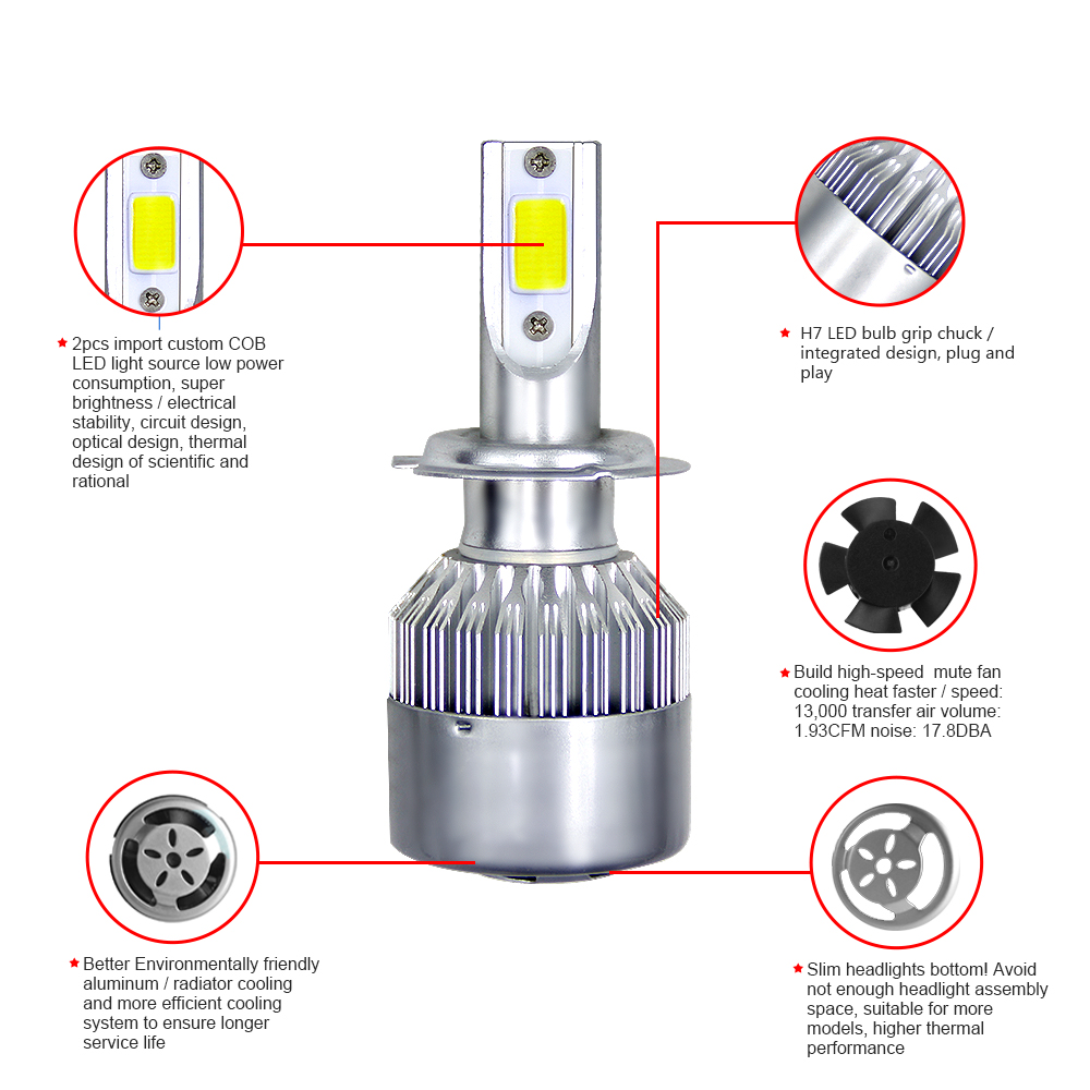 Radient Car Auto Headlight Connector Plug H4 Lamp Bulb Socket 2 Pcs Home