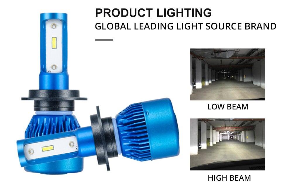 Foxcncar H7 H4 H11 H1 LED Car Headlights Bulb mini Lamp 9005 9006 COB CSP Chip 12V 10000lm 72W 6500K 24V Auto moto truks IP67 (6)