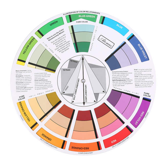 Online Shop Tattoo Pigment Color Wheel Mix Round Nail Polish Gel