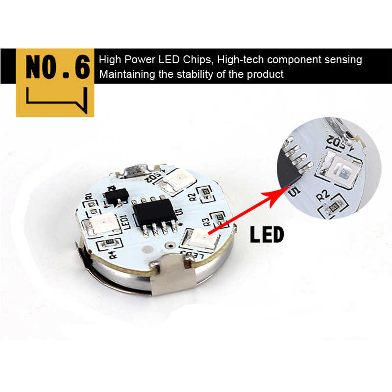 Detail Feedback Questions About 2x Led Anti Collision Car Door Light