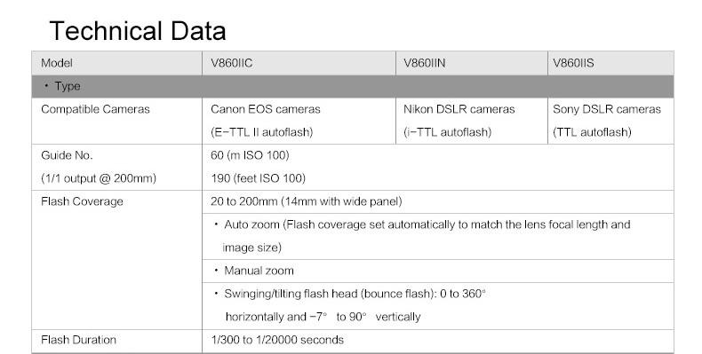 Products_Camera_Flash_V860II_08