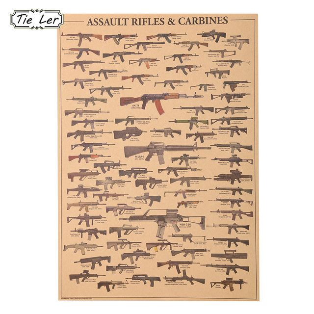 1 pcs World Famous Gun Daquan Wall Sticker Military Fans Poster Nostalgia Kraft Paper Home Decorative Painting 51x35.5cm