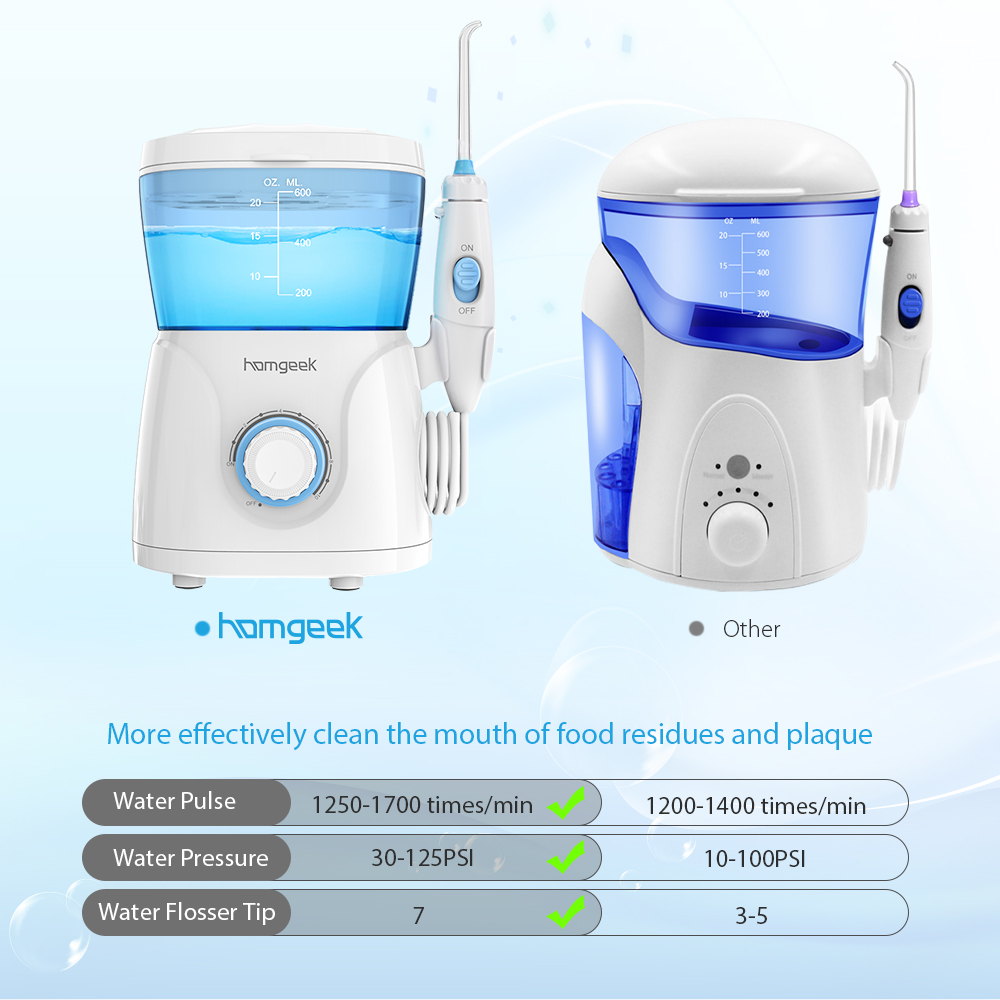 Homgeek Water Flosser irrigador Oral Irrigator Teeth Cleaner Pick Spa Tooth Care Clean With 7 Tips For Family-in Oral Irrigators from Home Appliances    2
