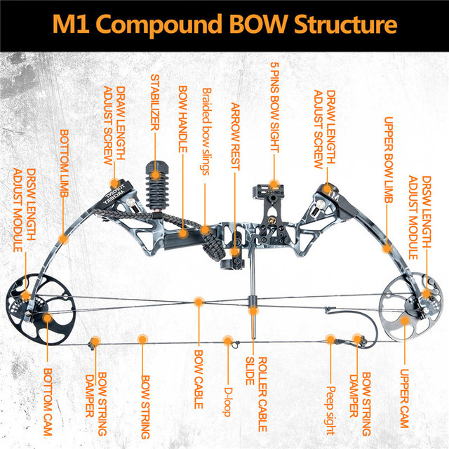 1Pc 19-70Lbs M1 Archery Compound Bow M1 Compound Bow  19-30″ Draw Length 320fps IBO LIMBS For Hunting Shooting Camping Equipment