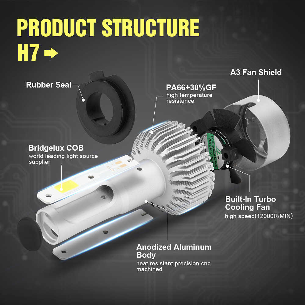 H4 led h7 Car Headlights h1 Led Bulb car Light h3 HB4 h11 led Lamp for Auto 12V h27 880 9006 9005 hb3 h9 h8 h13 HB5 72W bulb