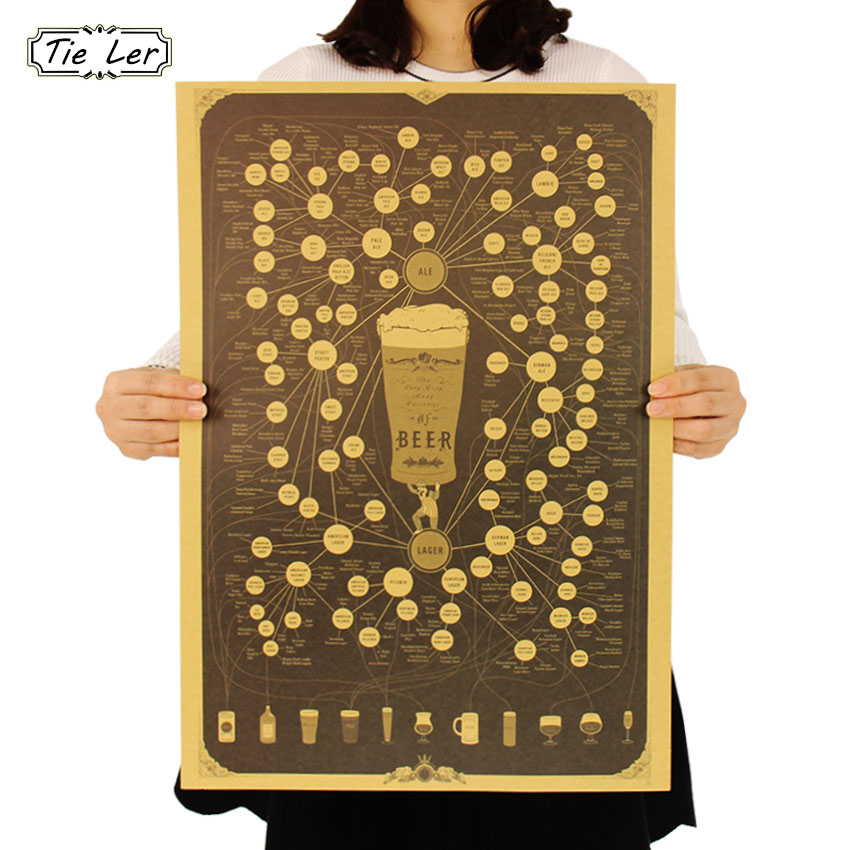Popular Beer Wall Decor-Buy Cheap Beer Wall Decor Lots