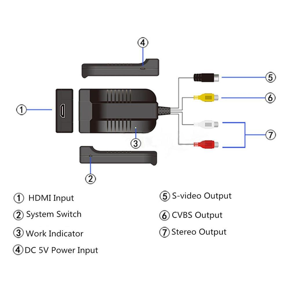 1080p av and s video to hdmi audio adapter converter with usb cable hdmi to s video diagram [ 1001 x 1001 Pixel ]