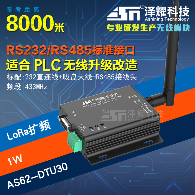 SX1278/SX1276 wireless module |433MHZ radio |LORA spread