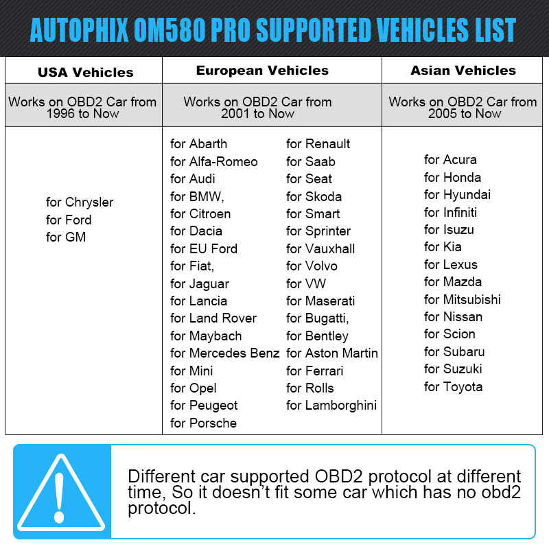 Autophix Om580 Obd2 Scanner Odb2 Auto Automotive Diagnostic Scanner for Car  OBD2 Obd Car Diagnostics Tool Car Engine Code Reader