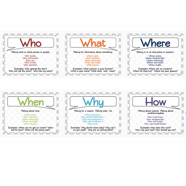 Kids English Poster Question Word Sentence Example Flash Card  Pre-Kindergarten Early Education Classroom Decoration A4 Plastic
