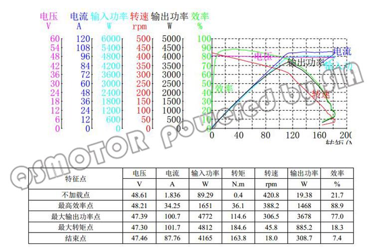 10 206 QSWP48V4000W LB224A