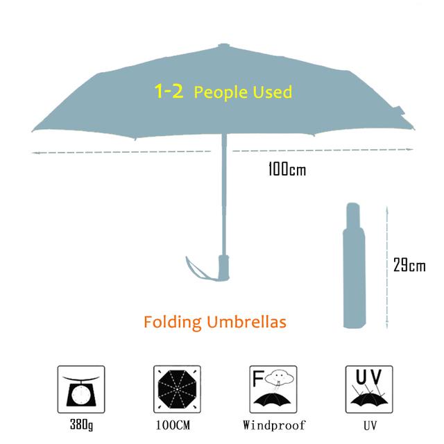 LIKE RAIN Brand Folding Umbrella Female Windproof Paraguas Van Gogh Oil Painting Umbrella Rain Women Quality Umbrellas UBY01