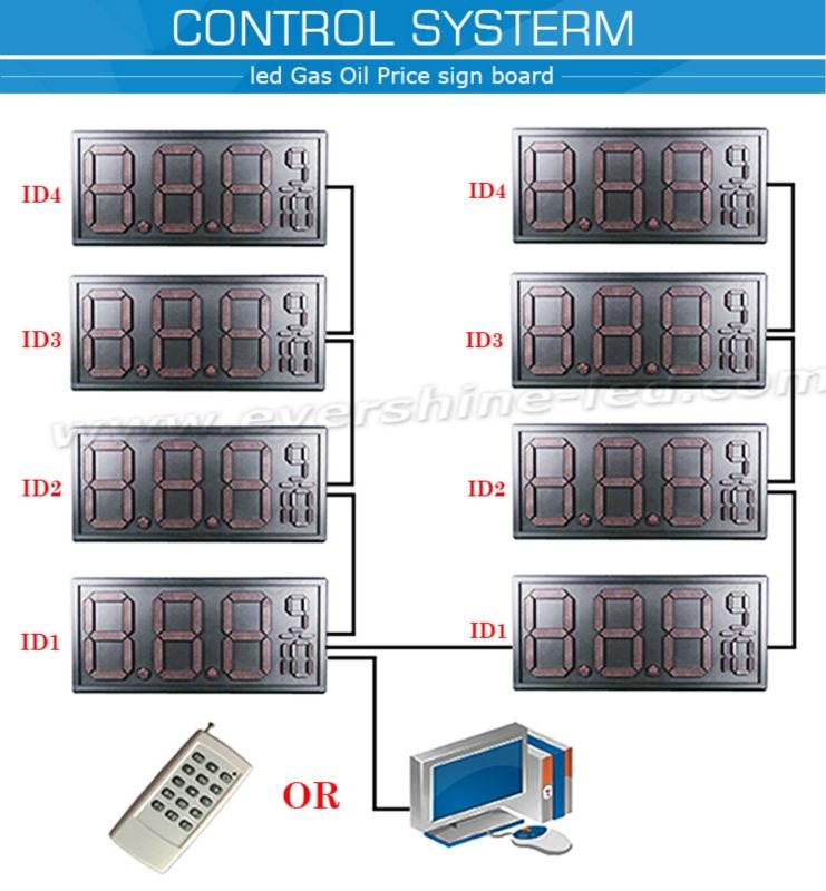 Control system-1-1