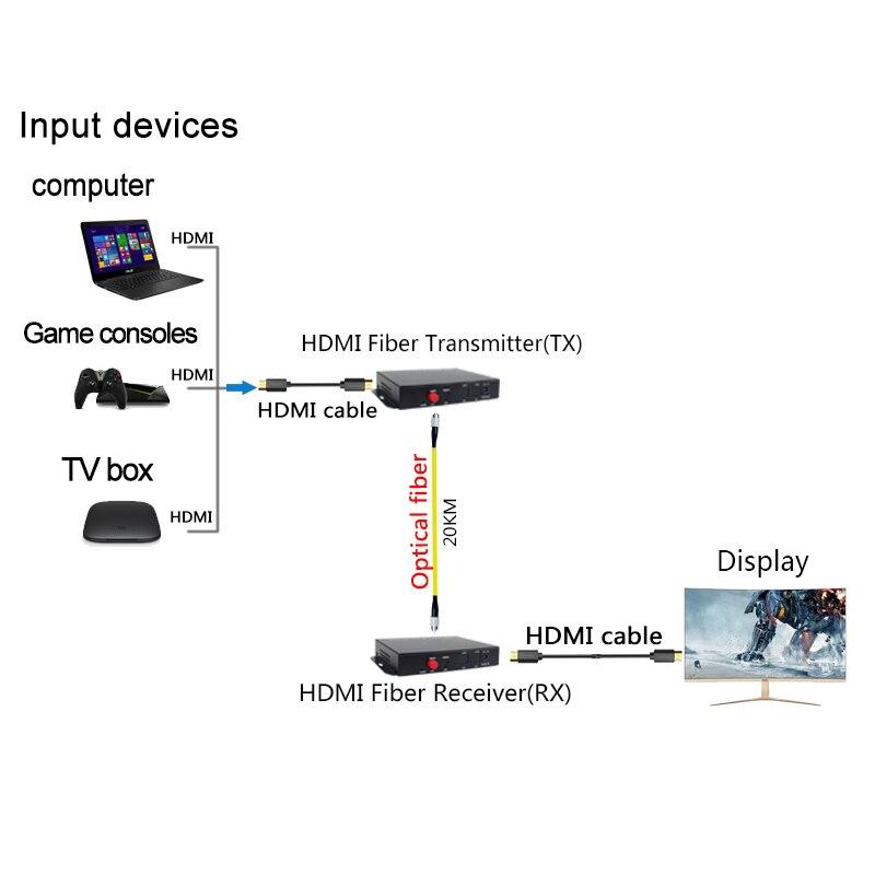 HDMI1