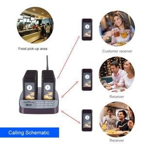 Image 5 - SU 66 1 nadajnik + 16 pagery bezprzewodowy System pagera restauracja kolejkowanie wywołanie systemu nadajnik 100 240V dla restauracji