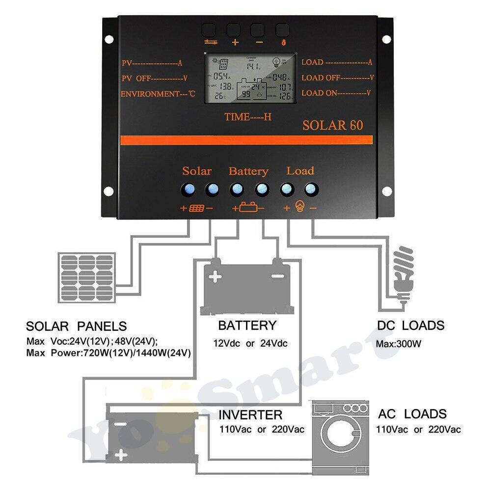 carga solar 12 v 24 v display
